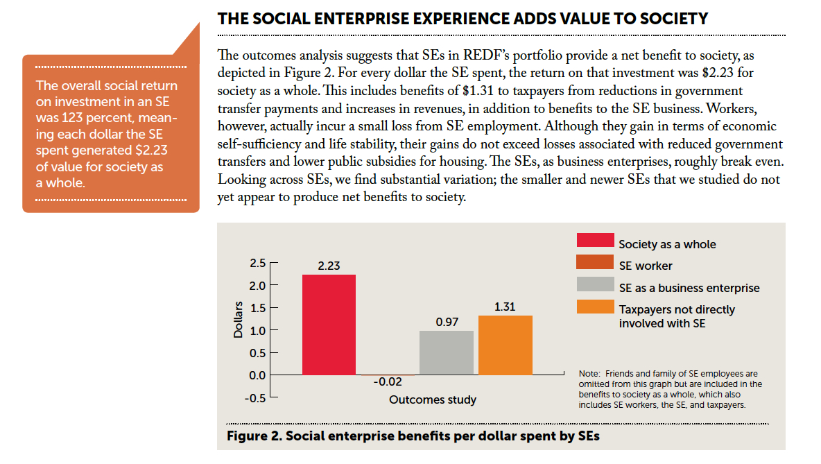 Social_Enterprise_Adds_Value